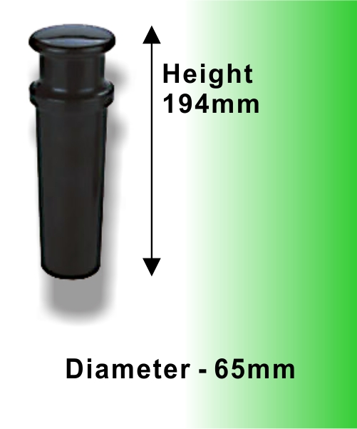 Recommended Food Processor Size
